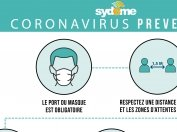 CONSIGNES PREVENTION COVID-19 PERMANENCES MULTIFLUX